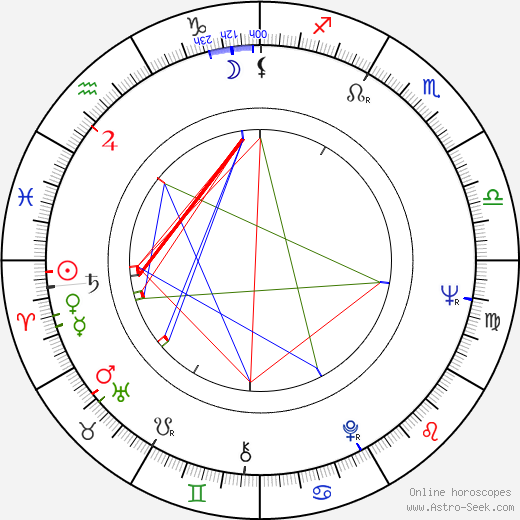 Holger Czukay birth chart, Holger Czukay astro natal horoscope, astrology
