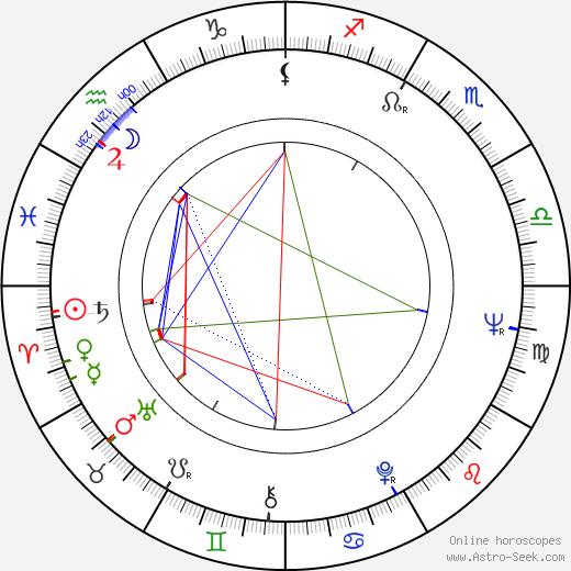 Irving Goldstein tema natale, oroscopo, Irving Goldstein oroscopi gratuiti, astrologia