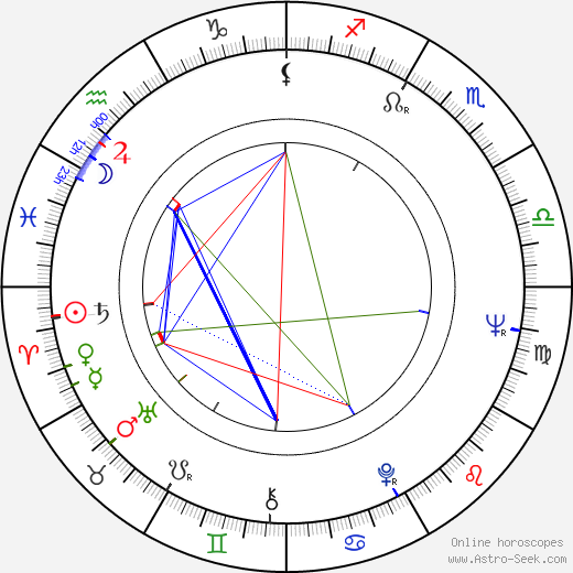 Ivan Šlapeta astro natal birth chart, Ivan Šlapeta horoscope, astrology