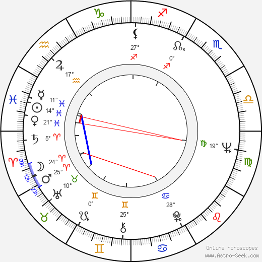 Jordi Dauder birth chart, biography, wikipedia 2019, 2020