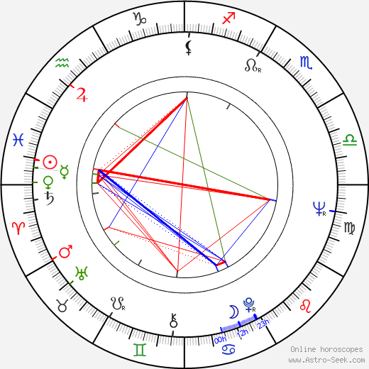 Joseph Brooks birth chart, Joseph Brooks astro natal horoscope, astrology