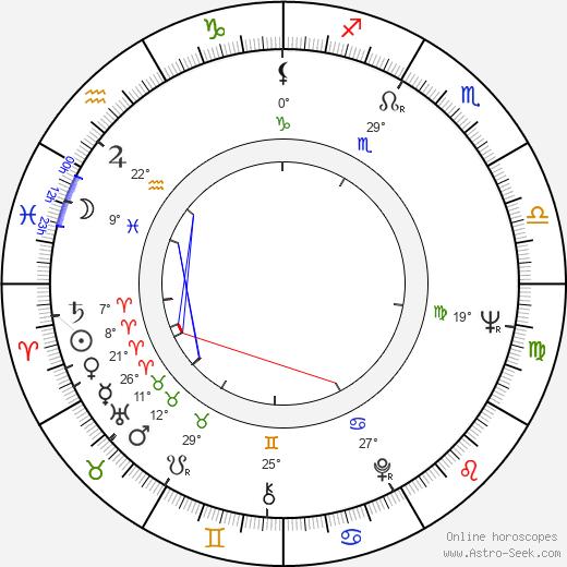 Laco Déczi birth chart, biography, wikipedia 2019, 2020