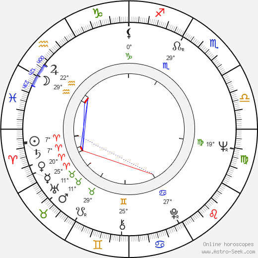 Leonard Stern birth chart, biography, wikipedia 2019, 2020