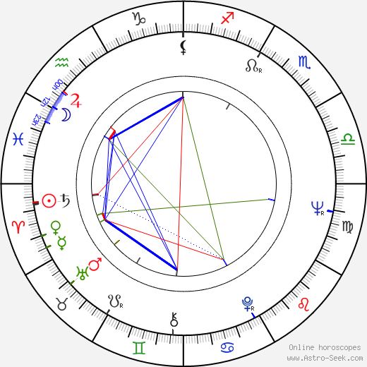Leonard Stern birth chart, Leonard Stern astro natal horoscope, astrology