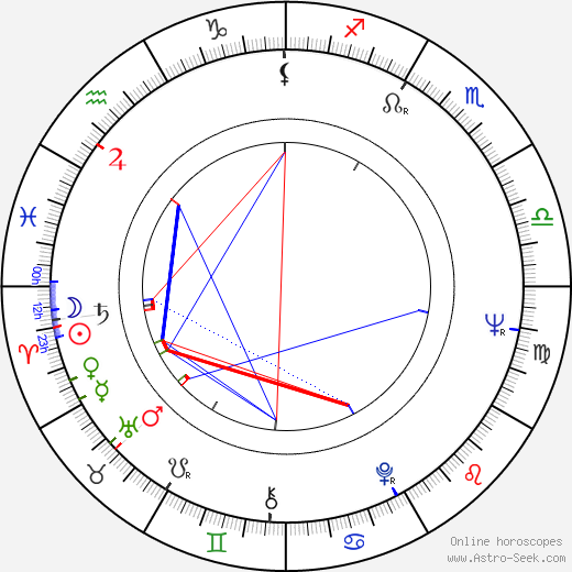 Marek Piestrak birth chart, Marek Piestrak astro natal horoscope, astrology