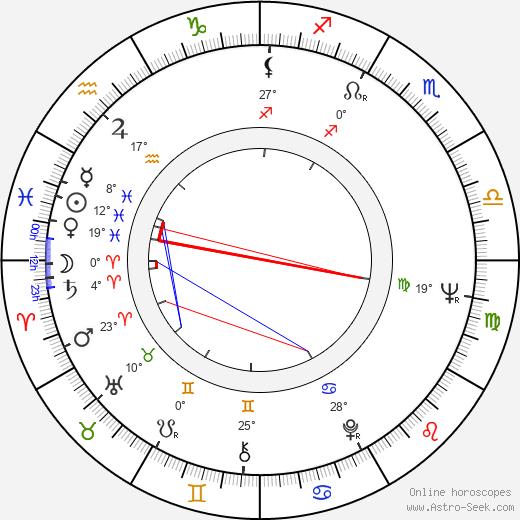 Pacho Lane birth chart, biography, wikipedia 2020, 2021