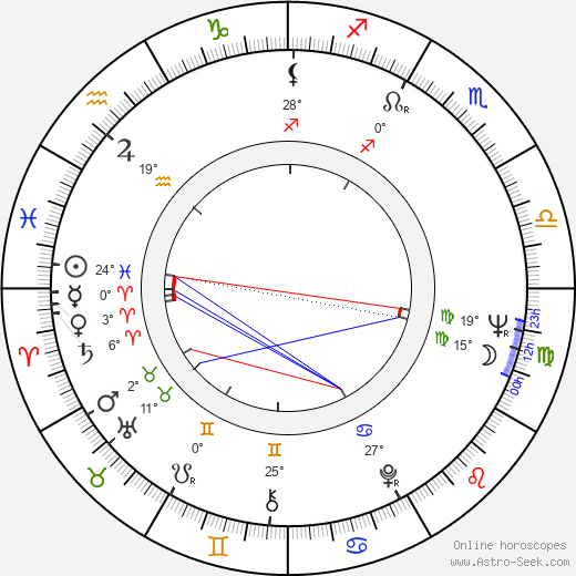 Peter Striebeck birth chart, biography, wikipedia 2020, 2021