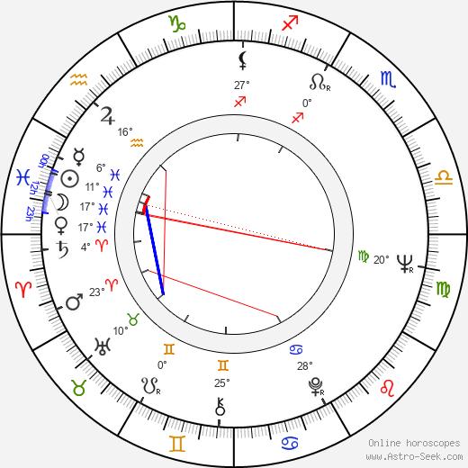 Richard Compton birth chart, biography, wikipedia 2020, 2021