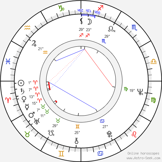 Víctor Valverde birth chart, biography, wikipedia 2017, 2018