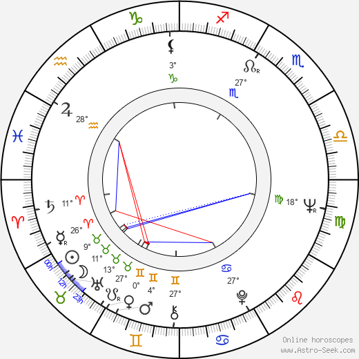 Aino Takala birth chart, biography, wikipedia 2020, 2021