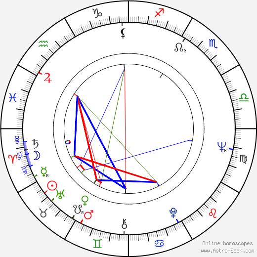 Anikó Felföldi astro natal birth chart, Anikó Felföldi horoscope, astrology