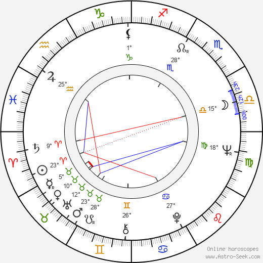 Atsuko Kaku birth chart, biography, wikipedia 2018, 2019