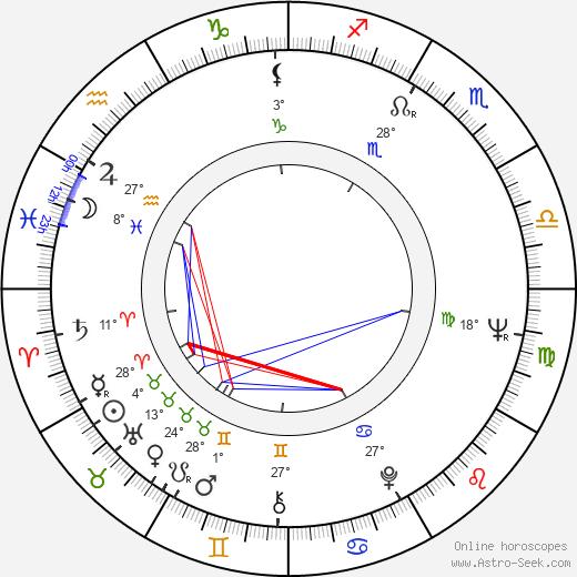 Barbara Pittman birth chart, biography, wikipedia 2020, 2021