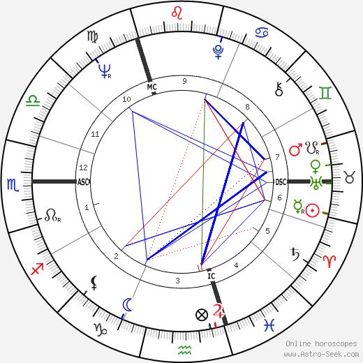 Berthe Meijer birth chart, Berthe Meijer astro natal horoscope, astrology