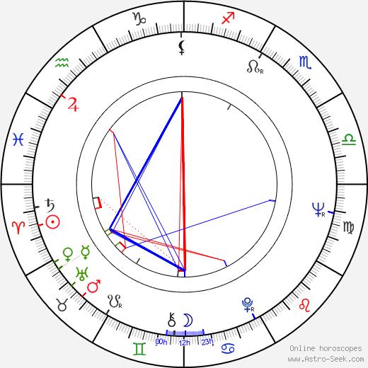 Chiquita Johnson tema natale, oroscopo, Chiquita Johnson oroscopi gratuiti, astrologia