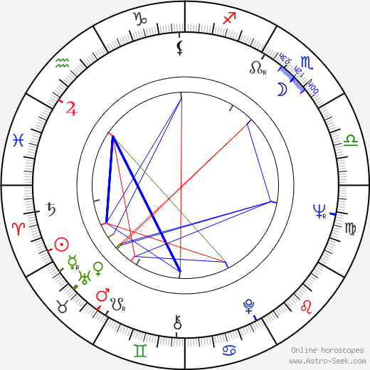 Constantin Baltaretu astro natal birth chart, Constantin Baltaretu horoscope, astrology