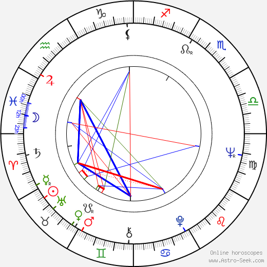 Duane Eddy astro natal birth chart, Duane Eddy horoscope, astrology