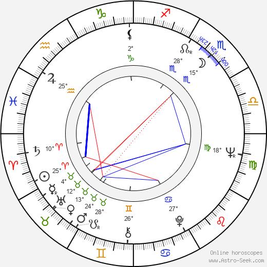 Gabriella Andreini birth chart, biography, wikipedia 2020, 2021