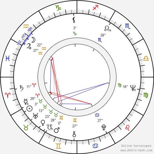 Gasan Turabov birth chart, biography, wikipedia 2019, 2020