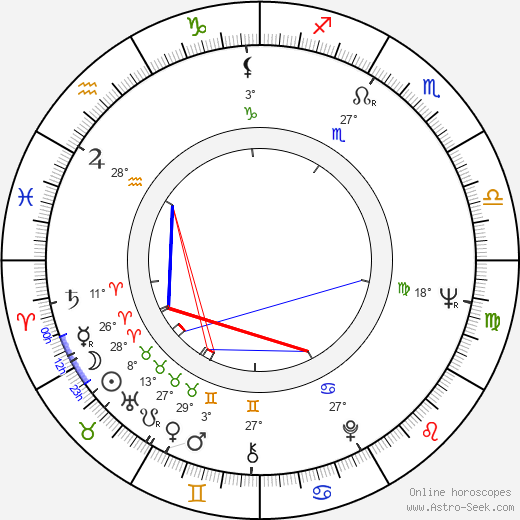 Hynek Bočan birth chart, biography, wikipedia 2018, 2019