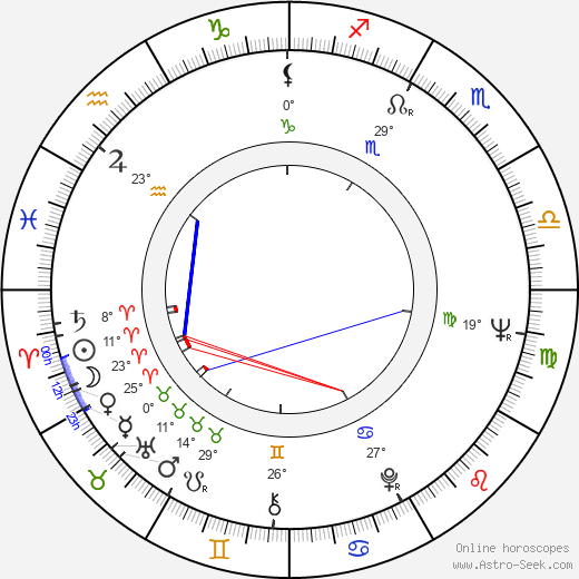 John Quade birth chart, biography, wikipedia 2019, 2020