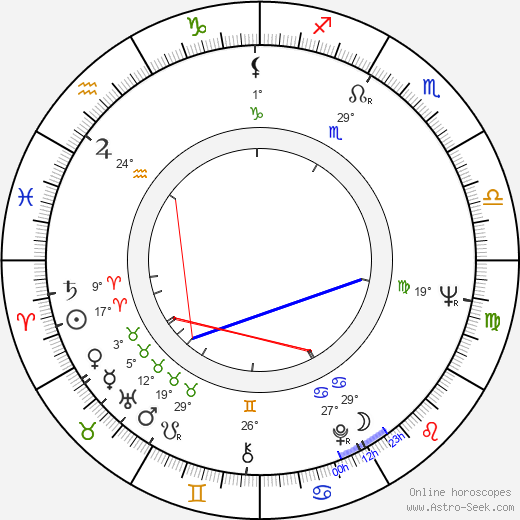 Kofi Annan birth chart, biography, wikipedia 2020, 2021