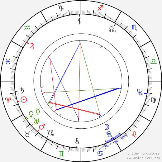 Kofi Annan tema natale, oroscopo, Kofi Annan oroscopi gratuiti, astrologia