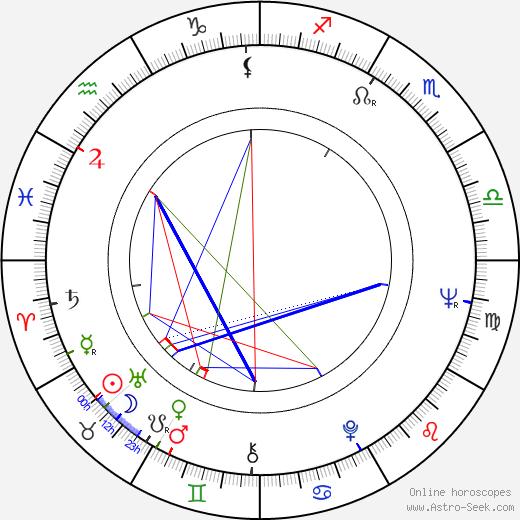 Ларри Нивен Larry Niven день рождения гороскоп, Larry Niven Натальная карта онлайн