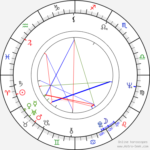 Lawrence Perlman birth chart, Lawrence Perlman astro natal horoscope, astrology
