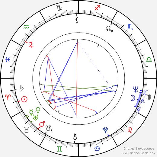 Pavel Pípal tema natale, oroscopo, Pavel Pípal oroscopi gratuiti, astrologia