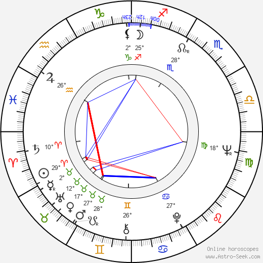 Ray Cameron birth chart, biography, wikipedia 2019, 2020