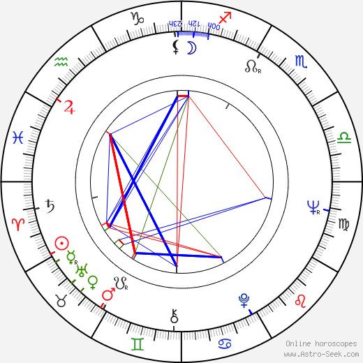 Ray Cameron astro natal birth chart, Ray Cameron horoscope, astrology