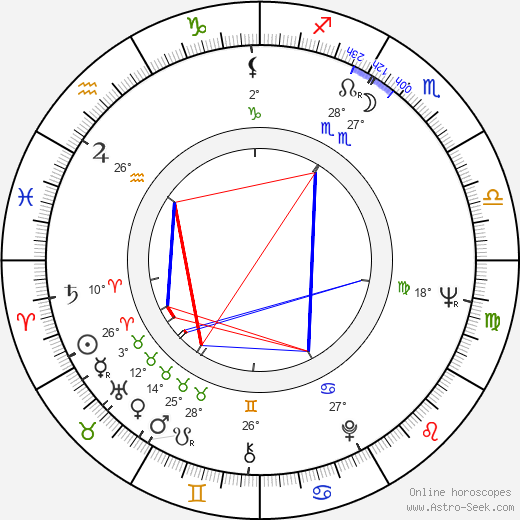 Richard Marquand birth chart, biography, wikipedia 2019, 2020