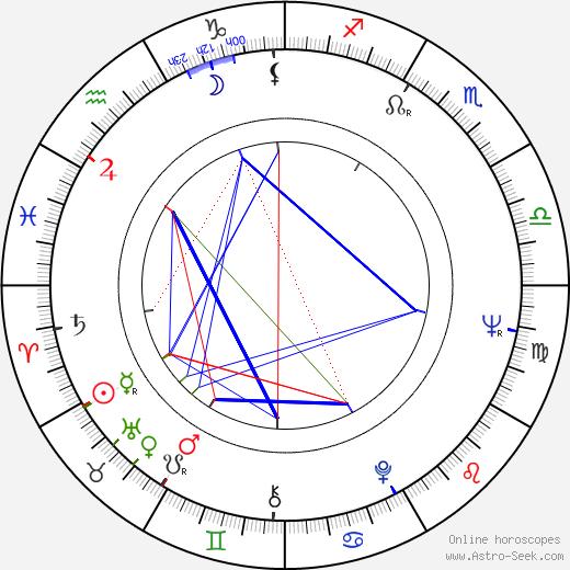 Wallace Terry tema natale, oroscopo, Wallace Terry oroscopi gratuiti, astrologia