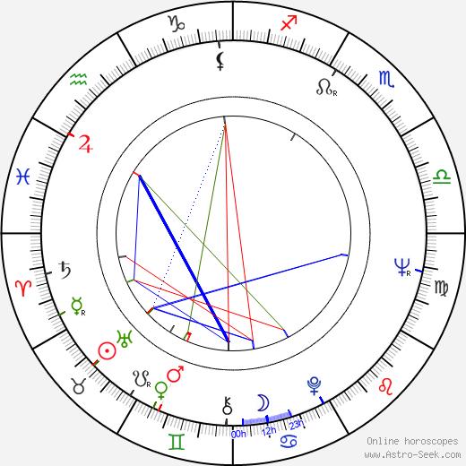 Aulikki Tarnanen tema natale, oroscopo, Aulikki Tarnanen oroscopi gratuiti, astrologia