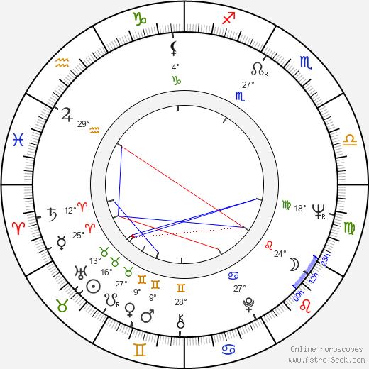 Bogumil Antczak birth chart, biography, wikipedia 2019, 2020