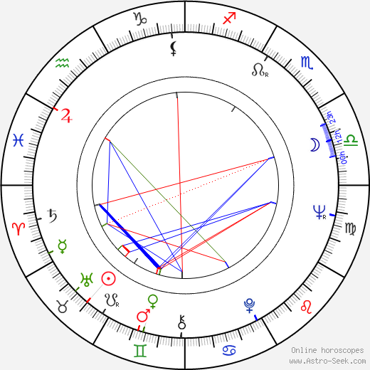 Carla Bley astro natal birth chart, Carla Bley horoscope, astrology