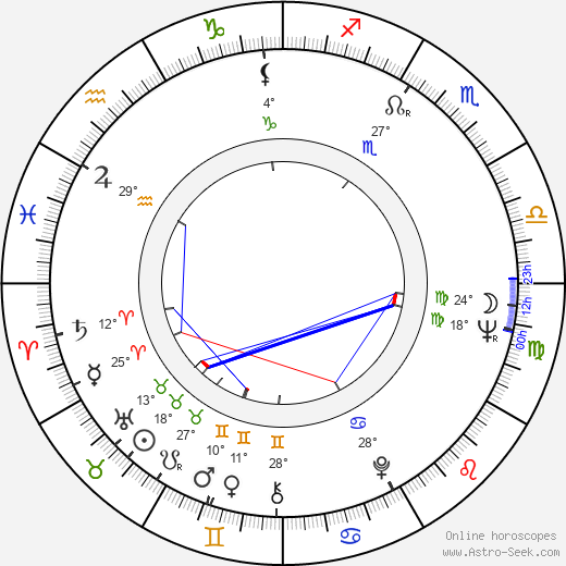 Carroll Cole birth chart, biography, wikipedia 2020, 2021