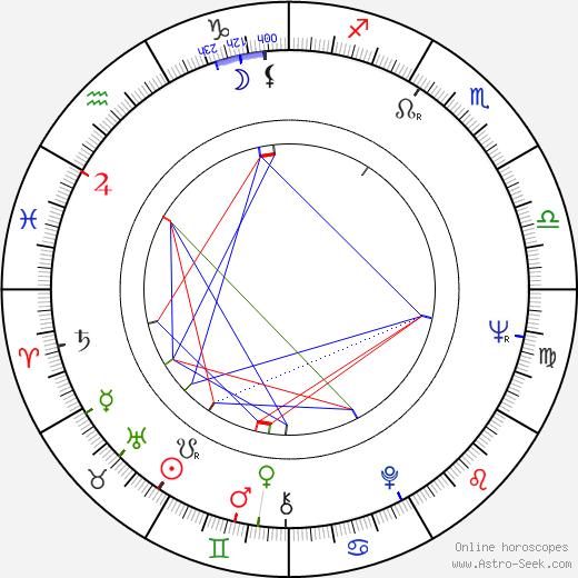 Elena Lindauerová astro natal birth chart, Elena Lindauerová horoscope, astrology