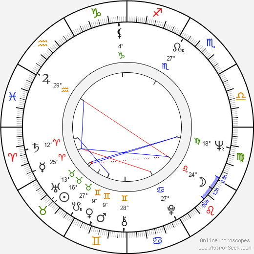 Francisco Di Franco birth chart, biography, wikipedia 2018, 2019
