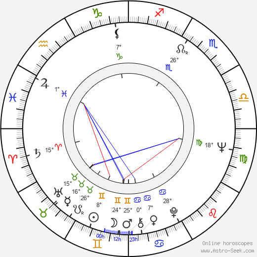 Freda Holloway birth chart, biography, wikipedia 2019, 2020