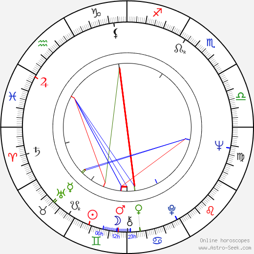 Freda Holloway birth chart, Freda Holloway astro natal horoscope, astrology