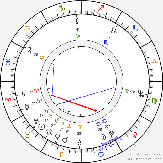 Hana Talpová birth chart, biography, wikipedia 2018, 2019