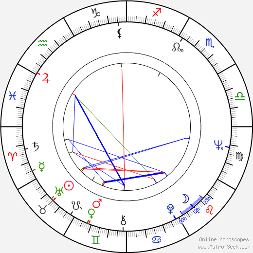 Hartmut Becker astro natal birth chart, Hartmut Becker horoscope, astrology