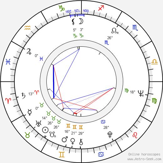 Jason Bernard birth chart, biography, wikipedia 2020, 2021