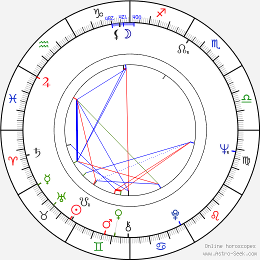 Jason Bernard birth chart, Jason Bernard astro natal horoscope, astrology