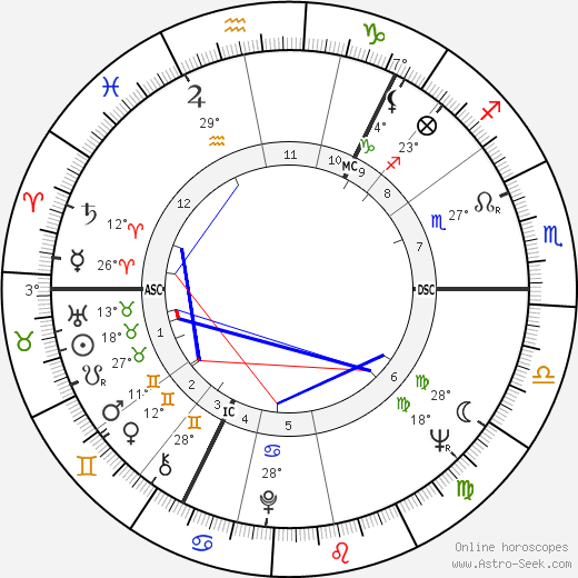 Juha Vainio birth chart, biography, wikipedia 2017, 2018