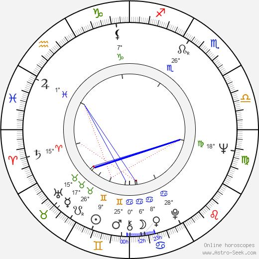 June Ritchie birth chart, biography, wikipedia 2020, 2021