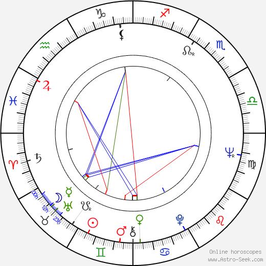Karen Ericson tema natale, oroscopo, Karen Ericson oroscopi gratuiti, astrologia