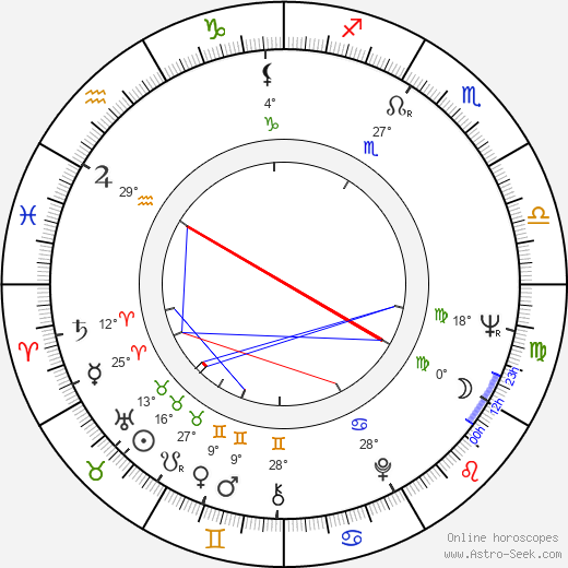 Kevin O'Connor birth chart, biography, wikipedia 2018, 2019
